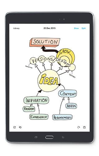 proceso de creación web corporativa